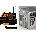 A Diesel-powered SOFC System for APU Application