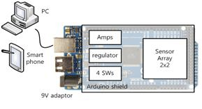 Fig. 2 Electronic circuit system