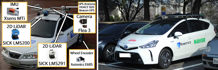 Figure 2. Current sensor system (left) and ongoing mobile mapping car platform (right)