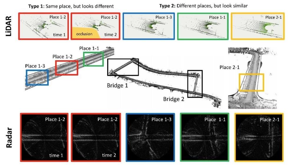 img-radar-based-navigation-for-all-weather-autonomous-driving